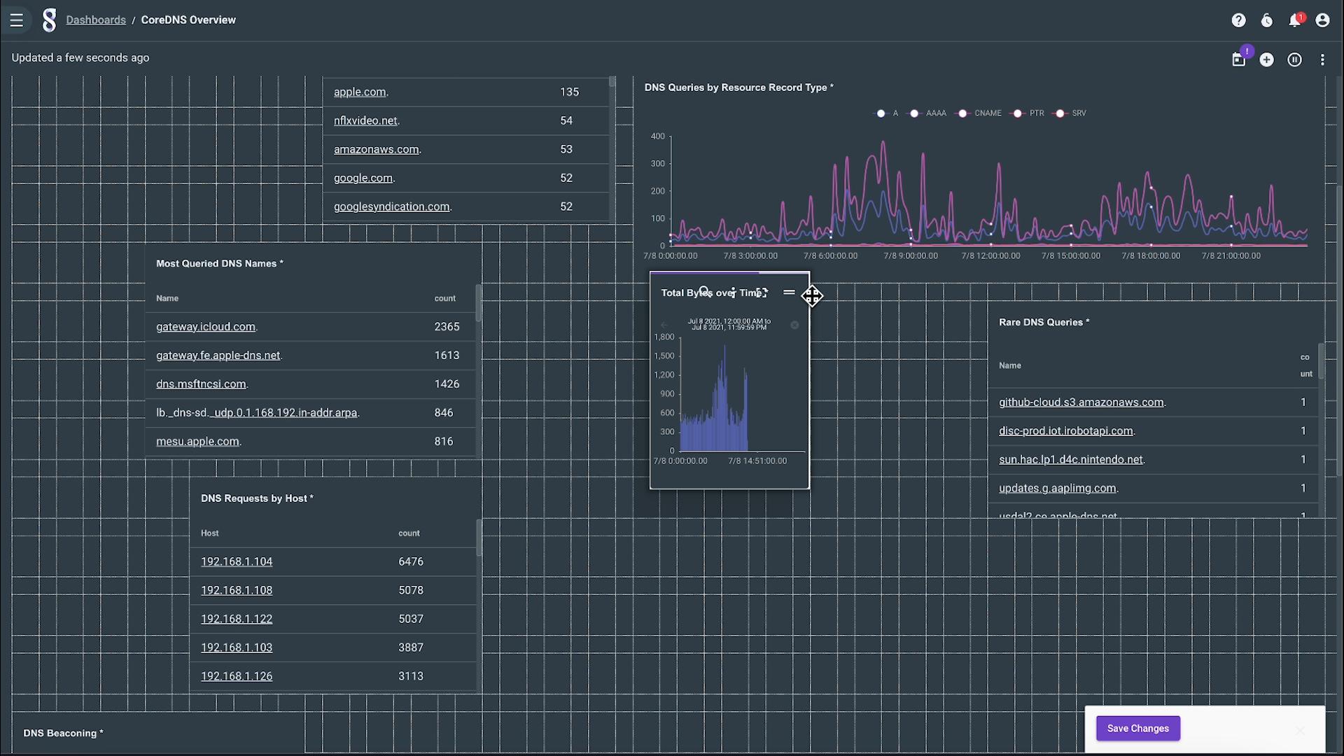 CoreDNS dashboard custom configuration