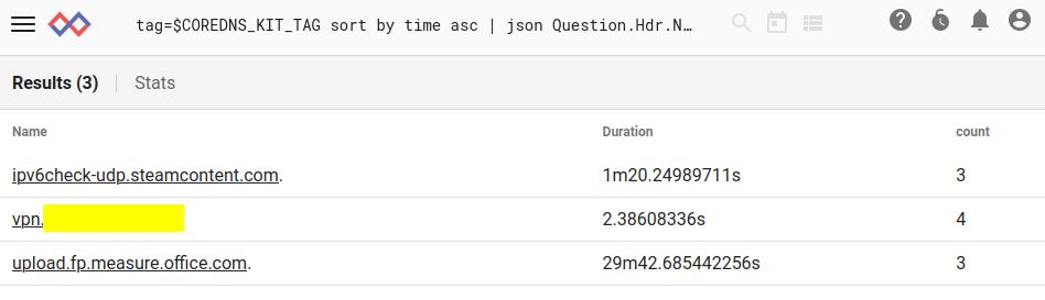 QOTW_Detect DNS Beaconing Results
