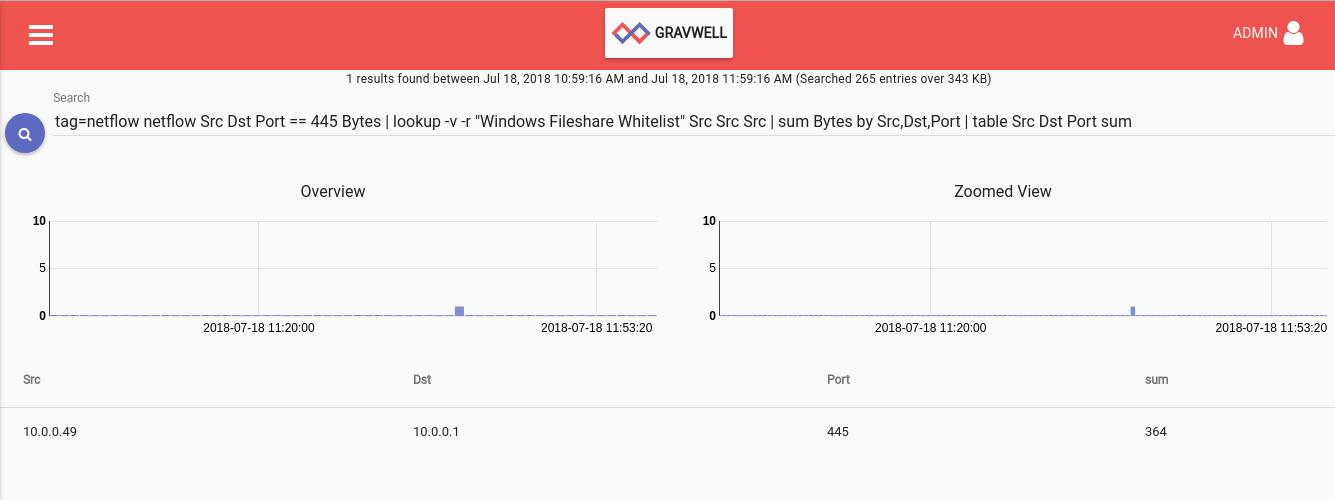 netflow-whitelist-full