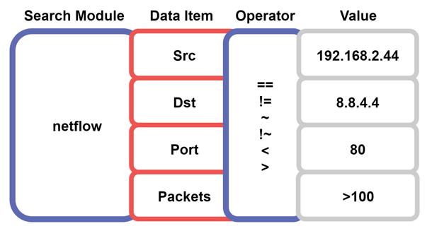 search_module