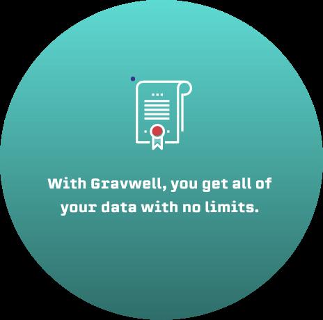 Gravwell-Why Gravwell-Gravwell promise statement